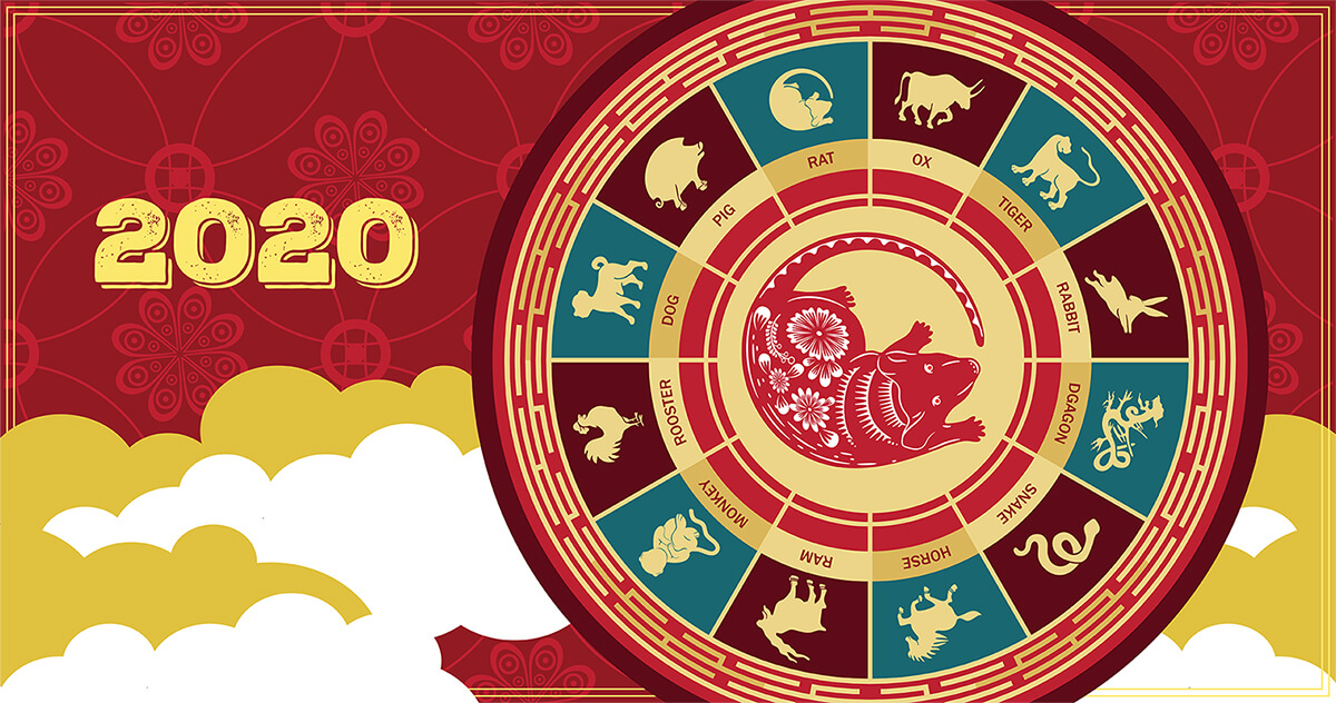 Chinese New Year - The Chinese Zodiac & Calendar In 2020